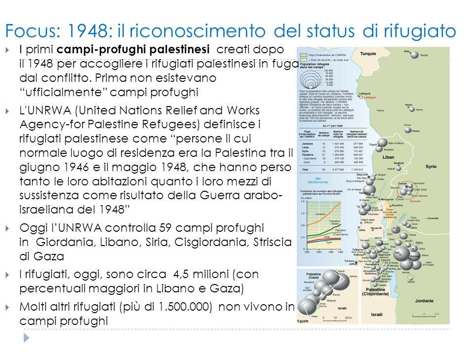 Focus: 1948: il riconoscimento del status di rifugiato