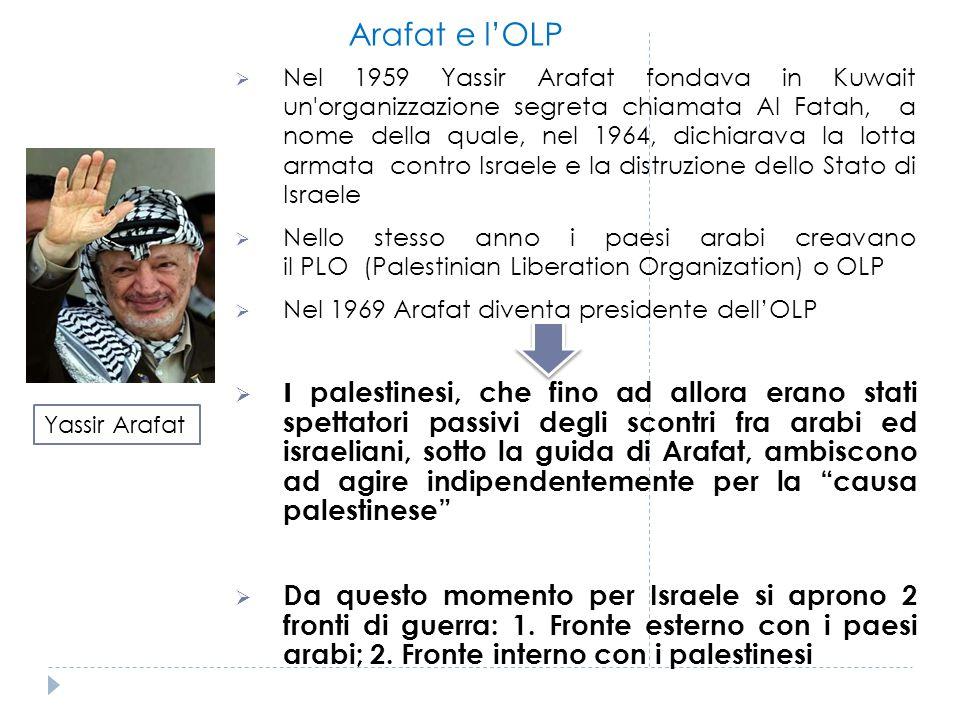 Arafat e l'OLP