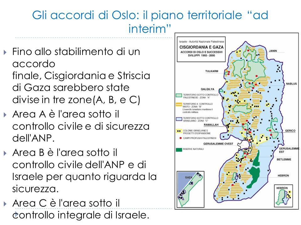 Gli accordi di Oslo: il piano territoriale ad interim