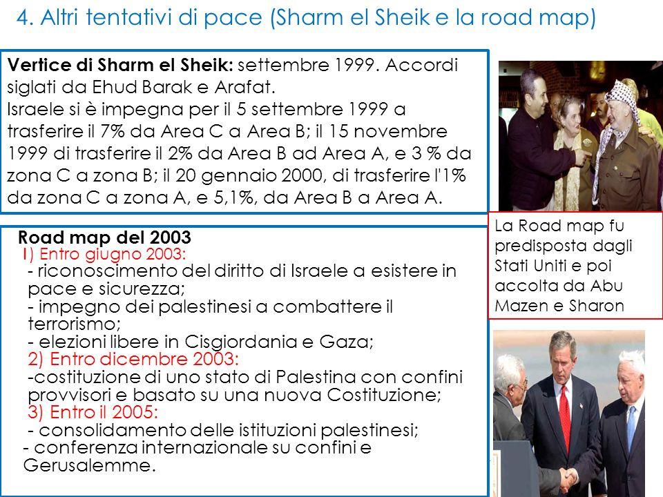 4. Altri tentativi di pace (Sharm el Sheik e la road map)