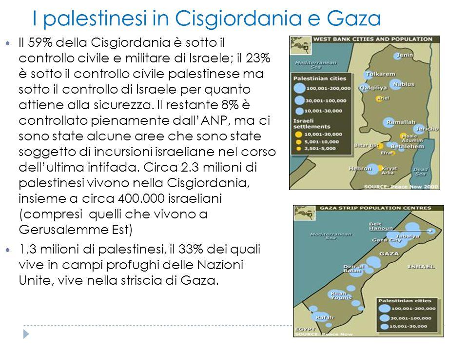 I palestinesi in Cisgiordania e Gaza