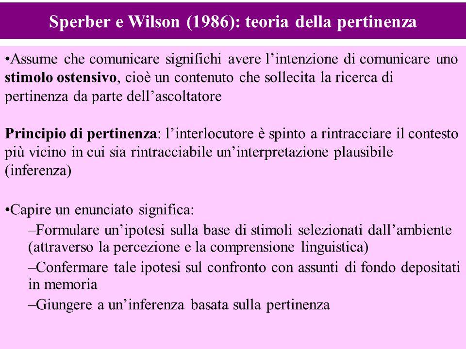 Sperber e Wilson (1986): teoria della pertinenza
