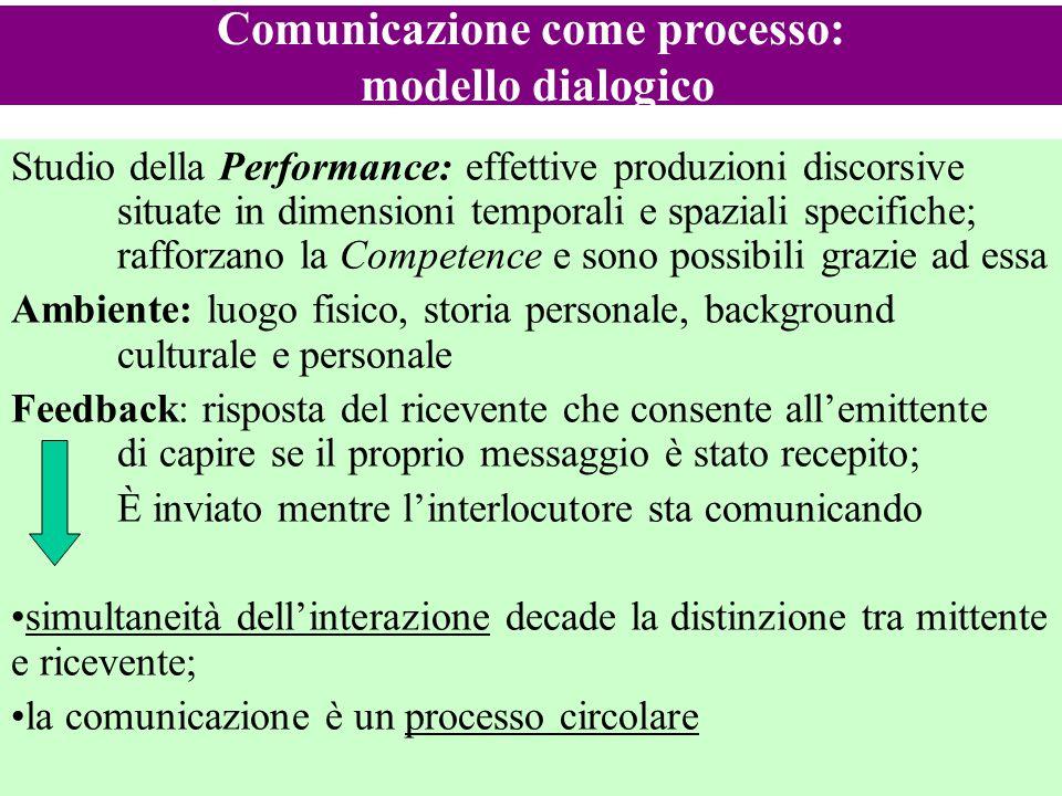 Comunicazione come processo: modello dialogico