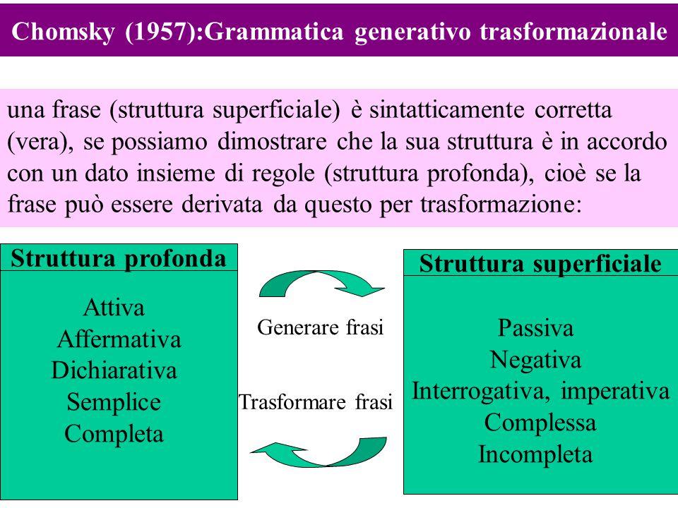 Chomsky (1957):Grammatica generativo trasformazionale