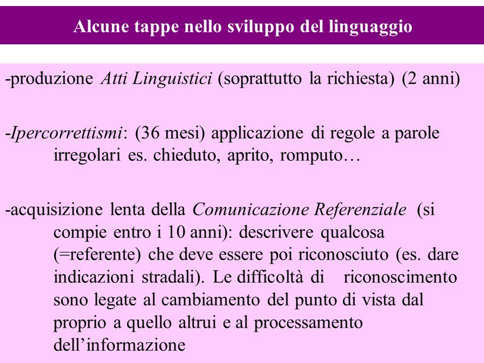 Alcune tappe nello sviluppo del linguaggio
