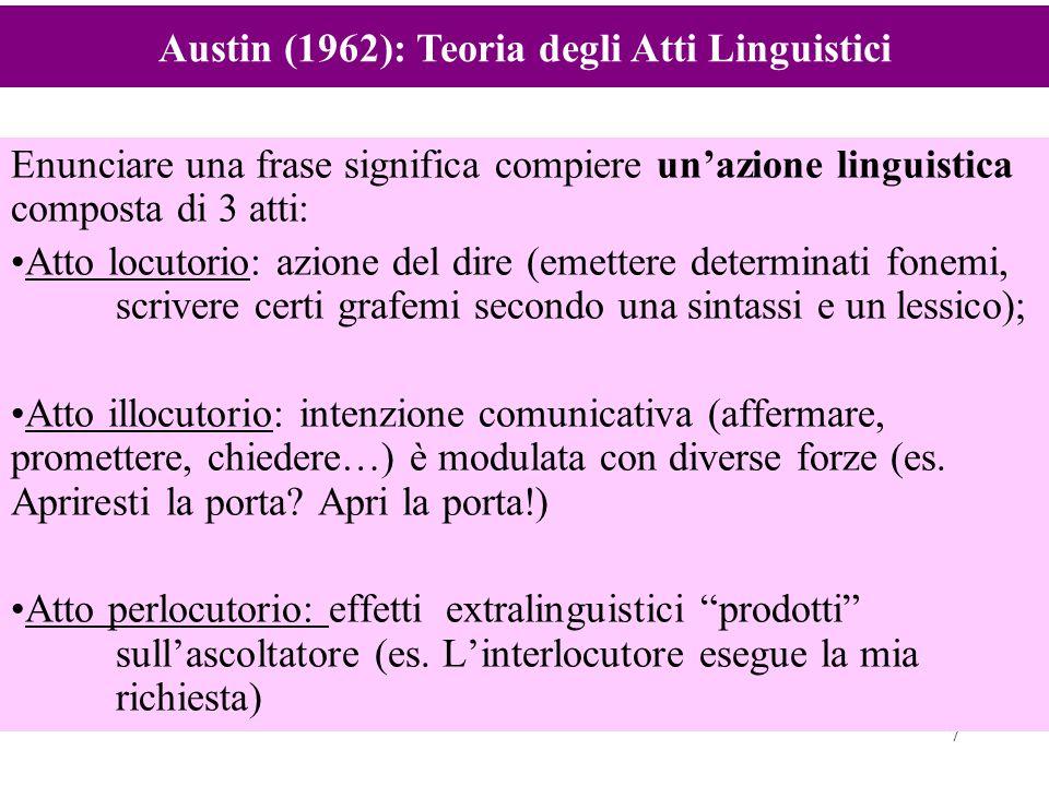 Austin (1962): Teoria degli Atti Linguistici