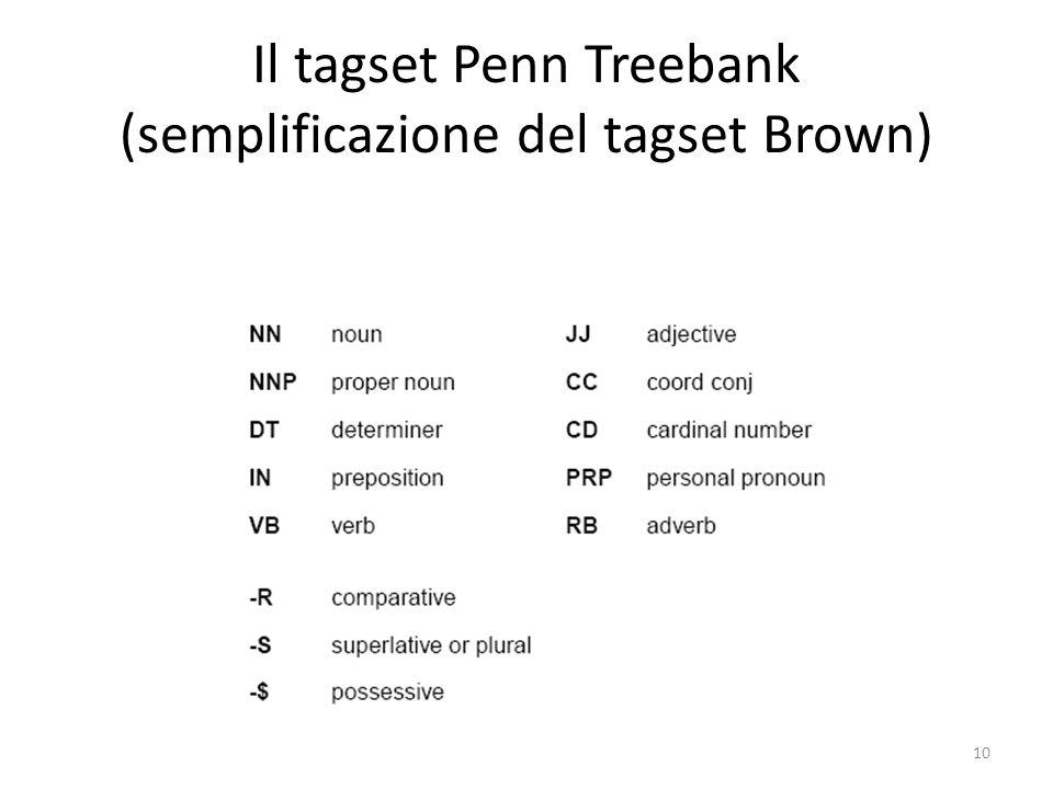 Il tagset Penn Treebank (semplificazione del tagset Brown)