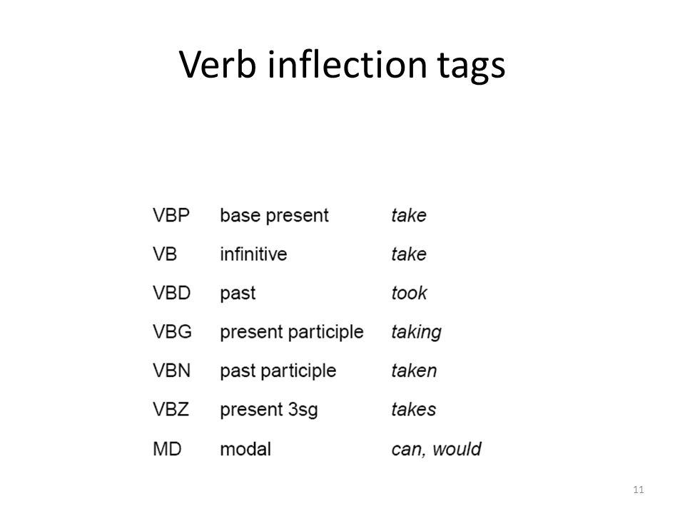 Verb inflection tags