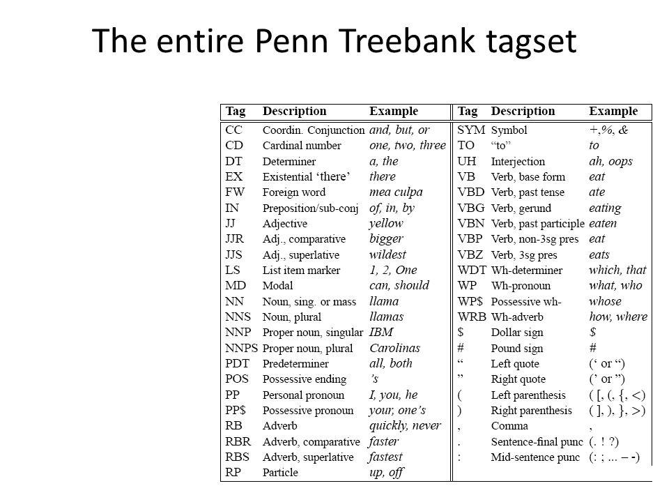 The entire Penn Treebank tagset