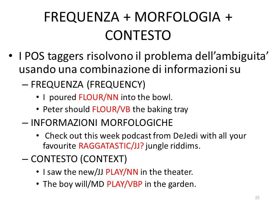 FREQUENZA + MORFOLOGIA + CONTESTO