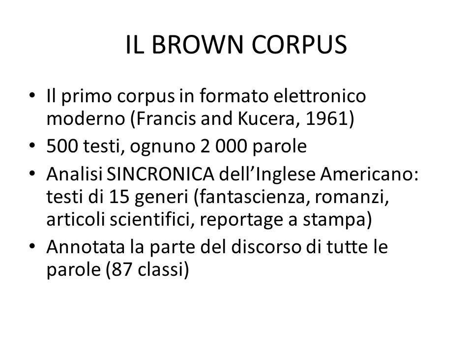 IL BROWN CORPUS Il primo corpus in formato elettronico moderno (Francis and Kucera, 1961) 500 testi, ognuno 2 000 parole.
