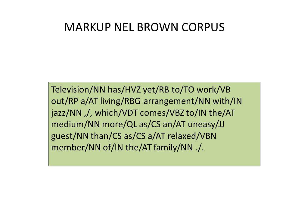 MARKUP NEL BROWN CORPUS