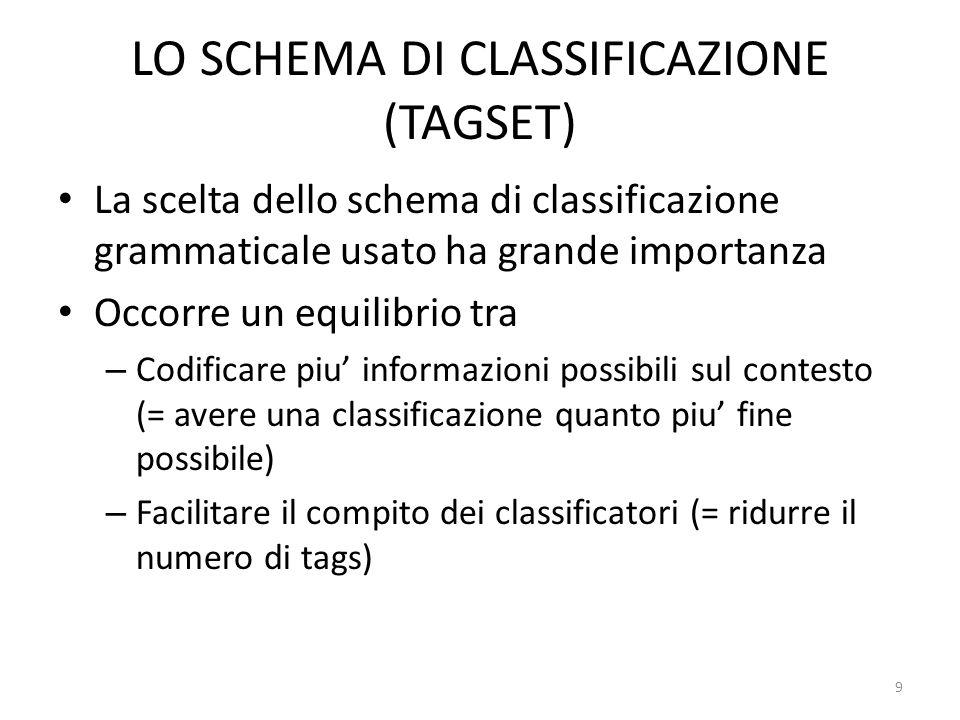LO SCHEMA DI CLASSIFICAZIONE (TAGSET)
