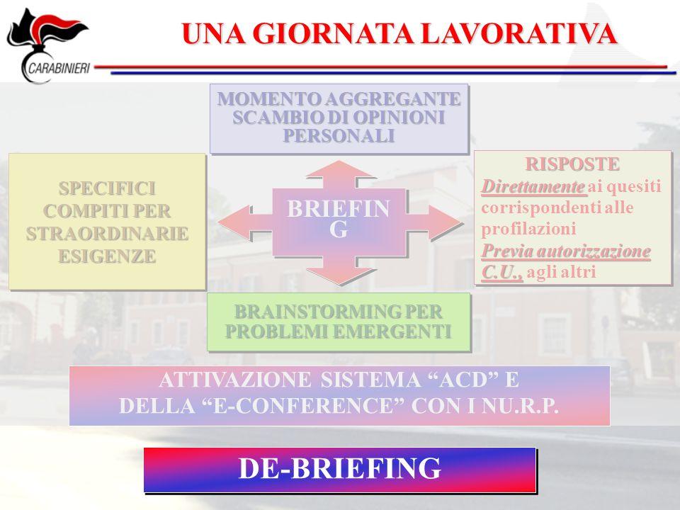 UNA GIORNATA LAVORATIVA DE-BRIEFING
