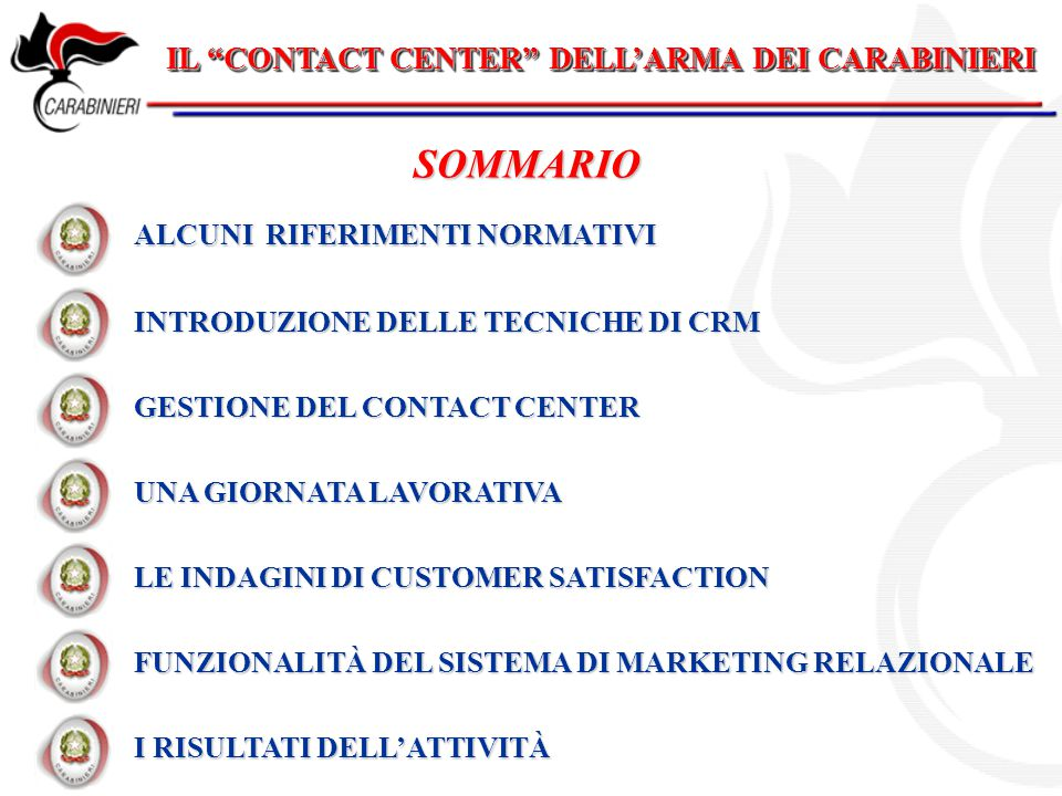 IL CONTACT CENTER DELL'ARMA DEI CARABINIERI