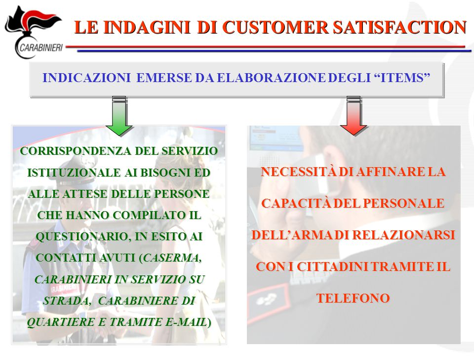 LE INDAGINI DI CUSTOMER SATISFACTION