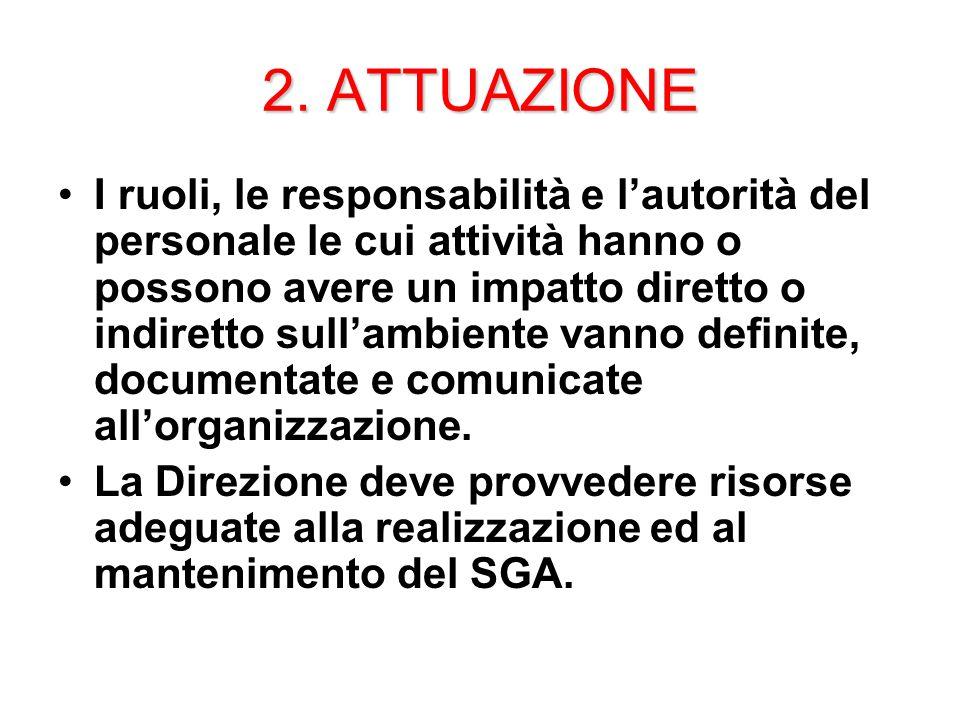 2. ATTUAZIONE