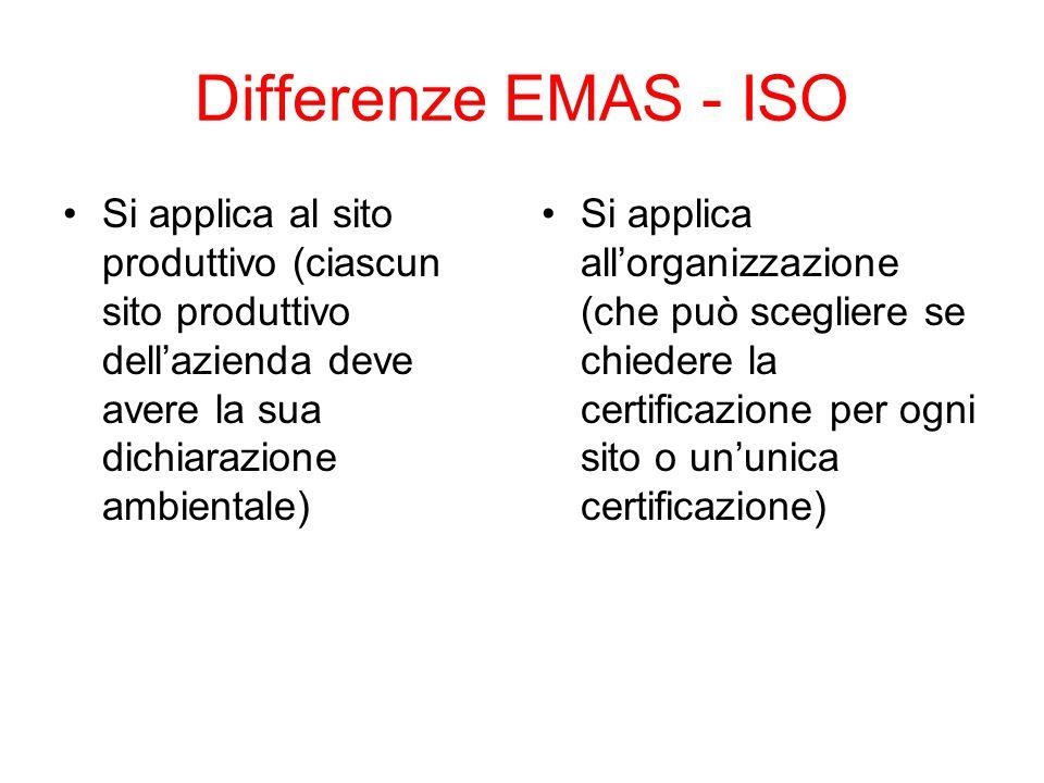 Differenze EMAS - ISO Si applica al sito produttivo (ciascun sito produttivo dell'azienda deve avere la sua dichiarazione ambientale)