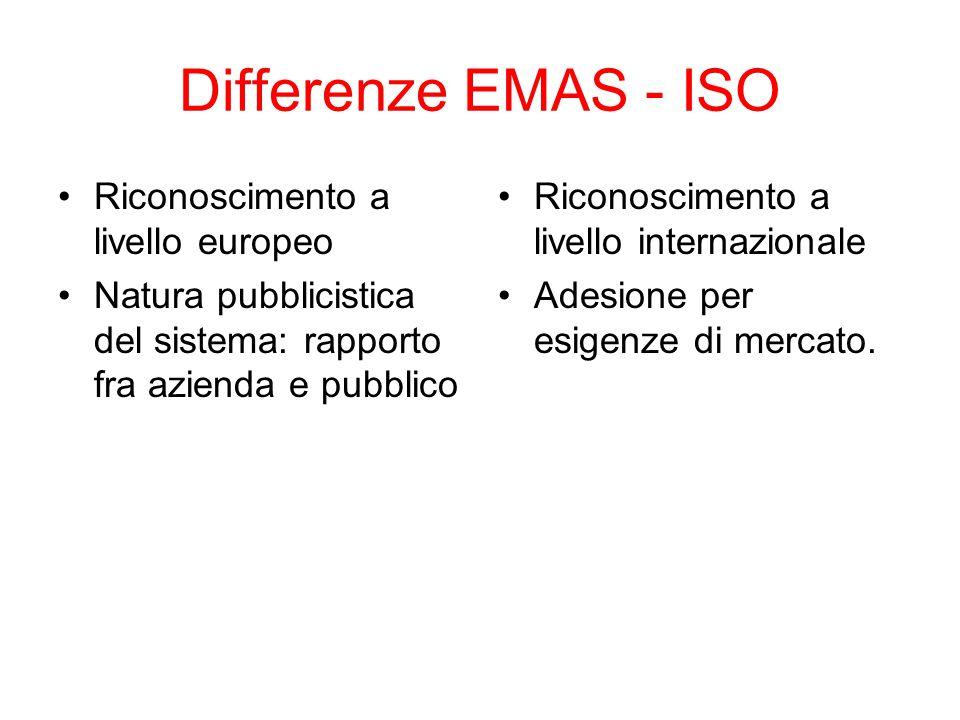 Differenze EMAS - ISO Riconoscimento a livello europeo
