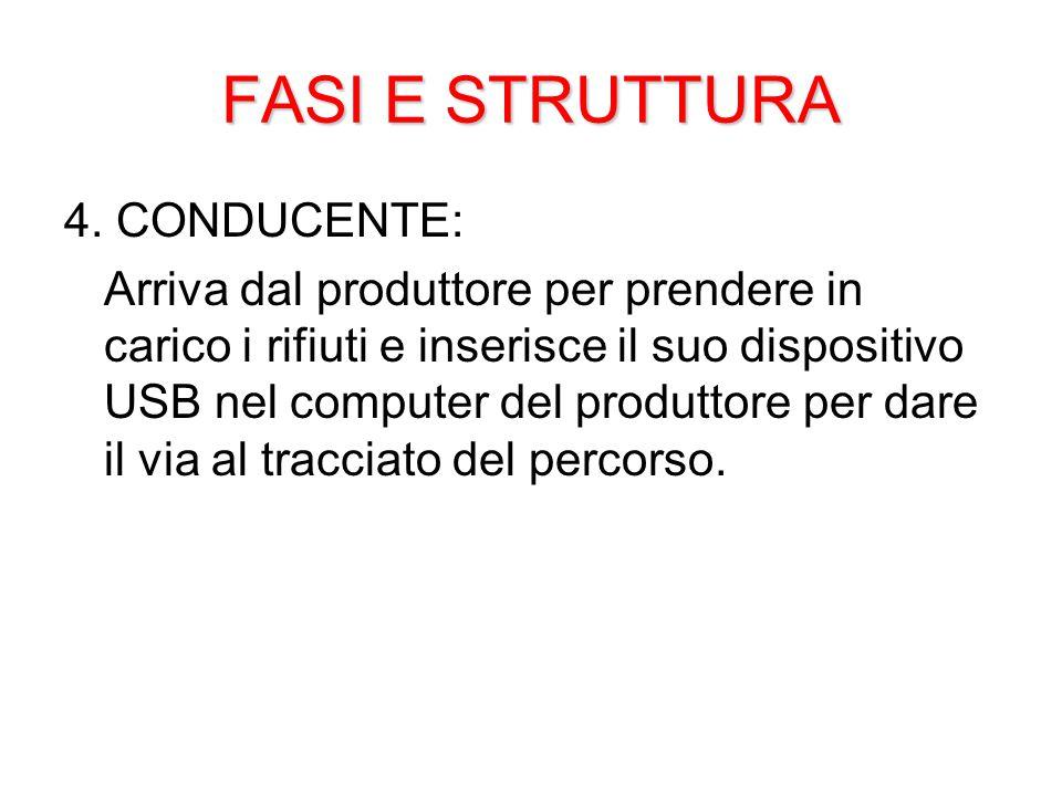 FASI E STRUTTURA 4. CONDUCENTE: