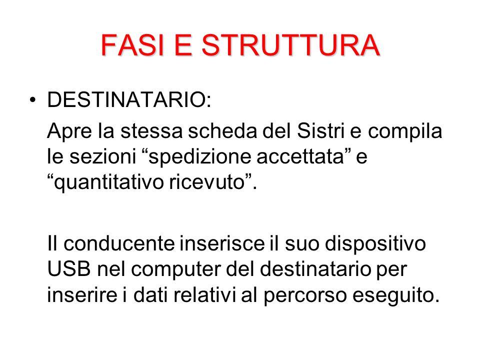 FASI E STRUTTURA DESTINATARIO: