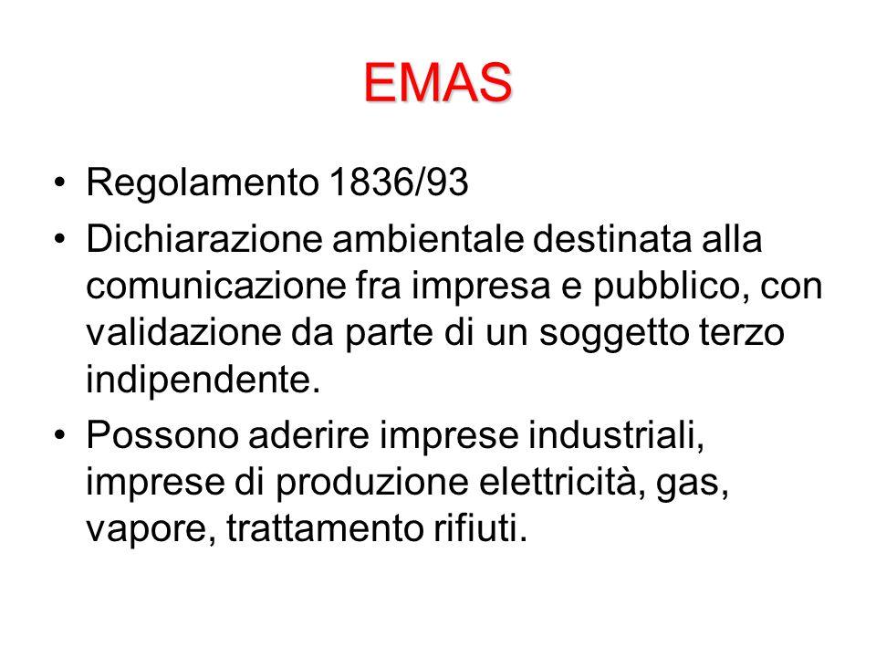 EMAS Regolamento 1836/93.