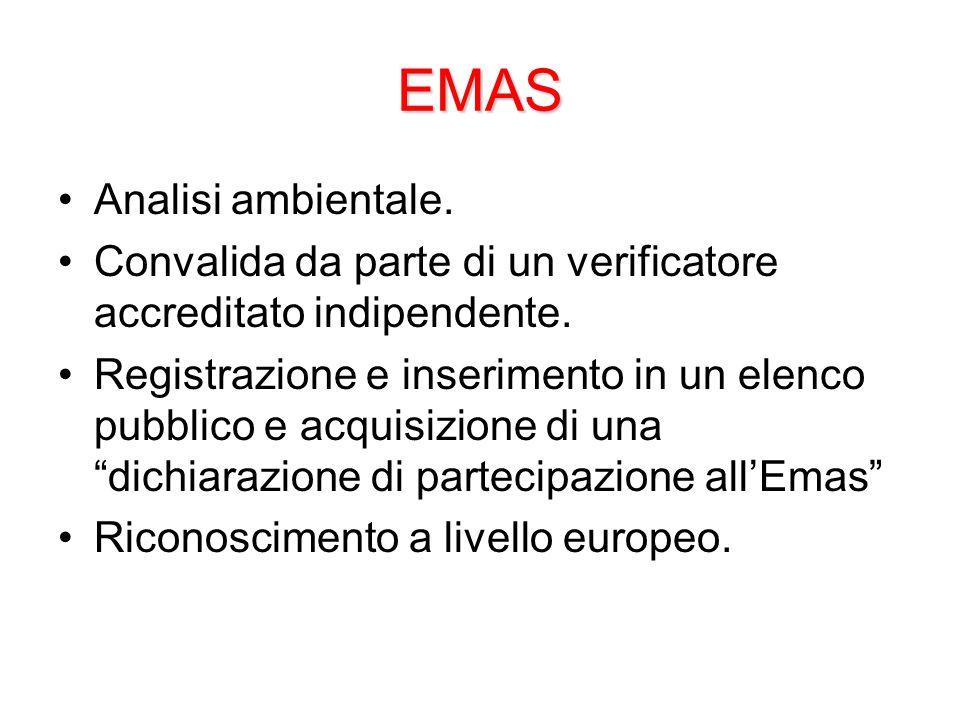 EMAS Analisi ambientale.