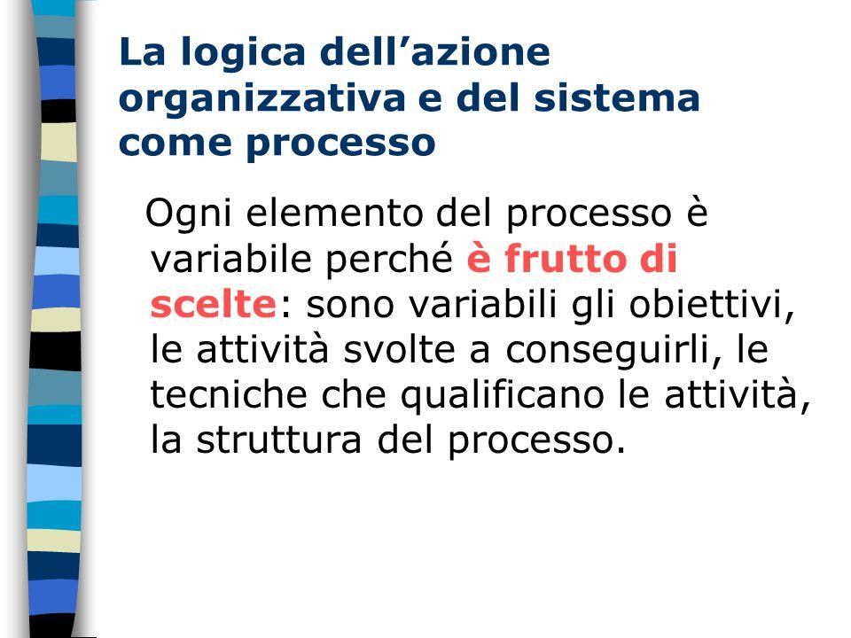 La logica dell'azione organizzativa e del sistema come processo
