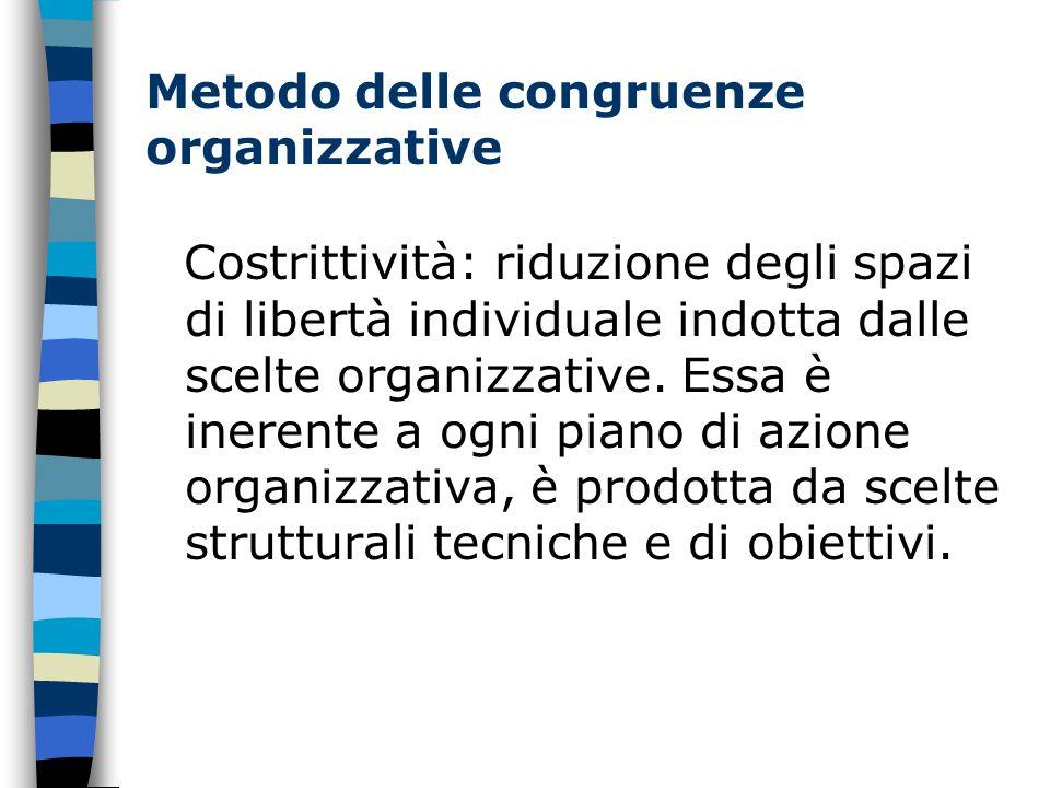 Metodo delle congruenze organizzative