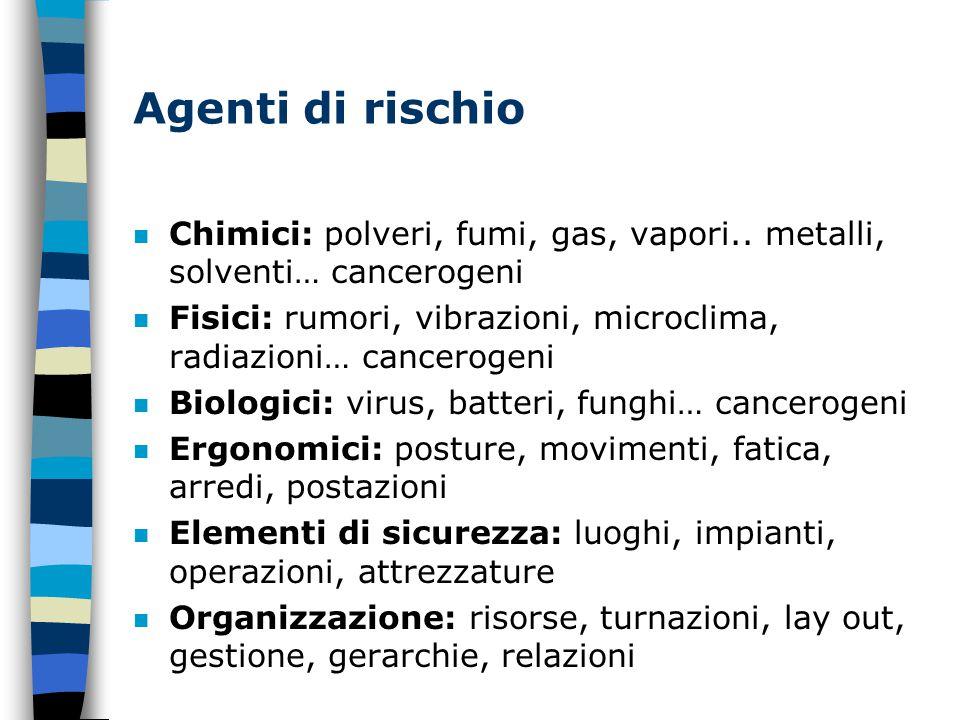 Agenti di rischio Chimici: polveri, fumi, gas, vapori.. metalli, solventi… cancerogeni.