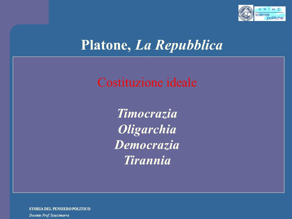 Platone, La Repubblica Costituzione ideale Timocrazia Oligarchia