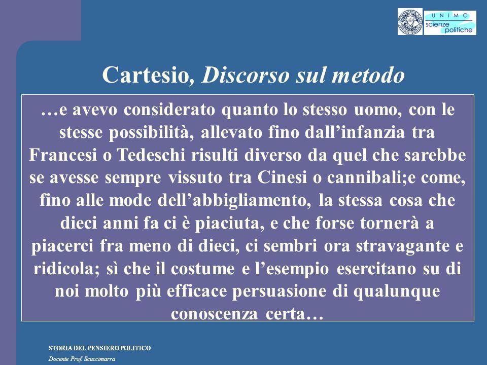 Cartesio, Discorso sul metodo