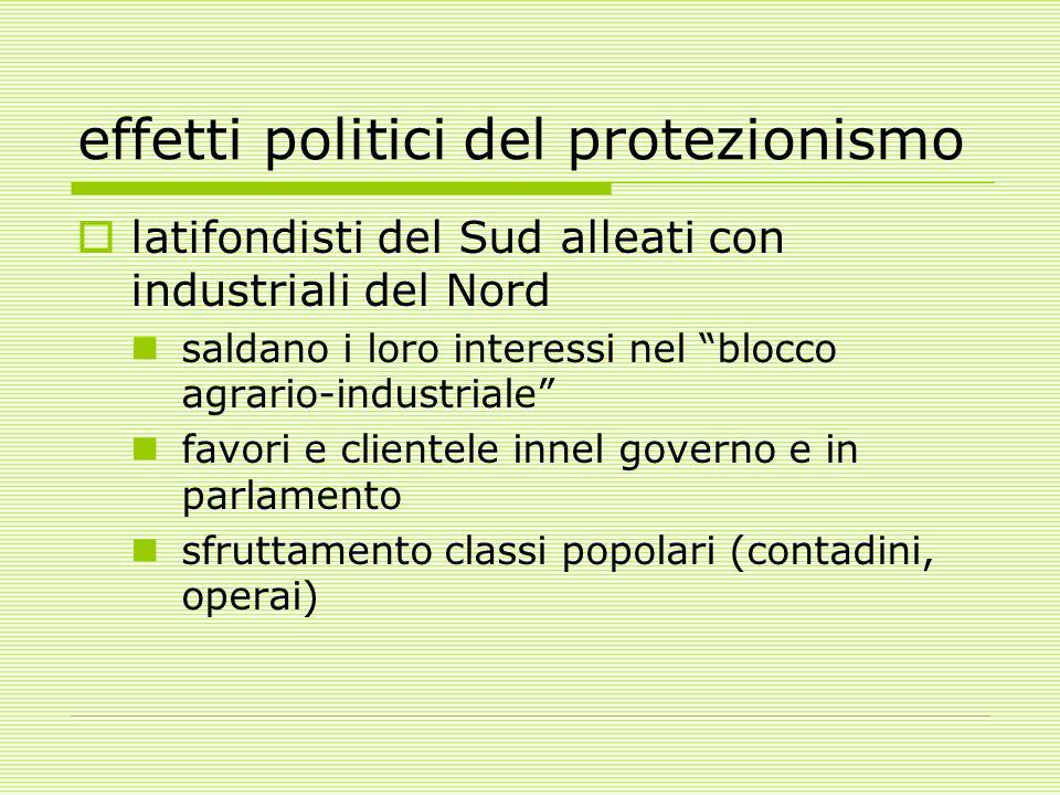 effetti politici del protezionismo
