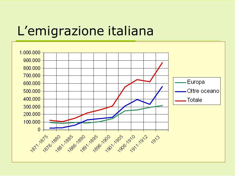 L'emigrazione italiana