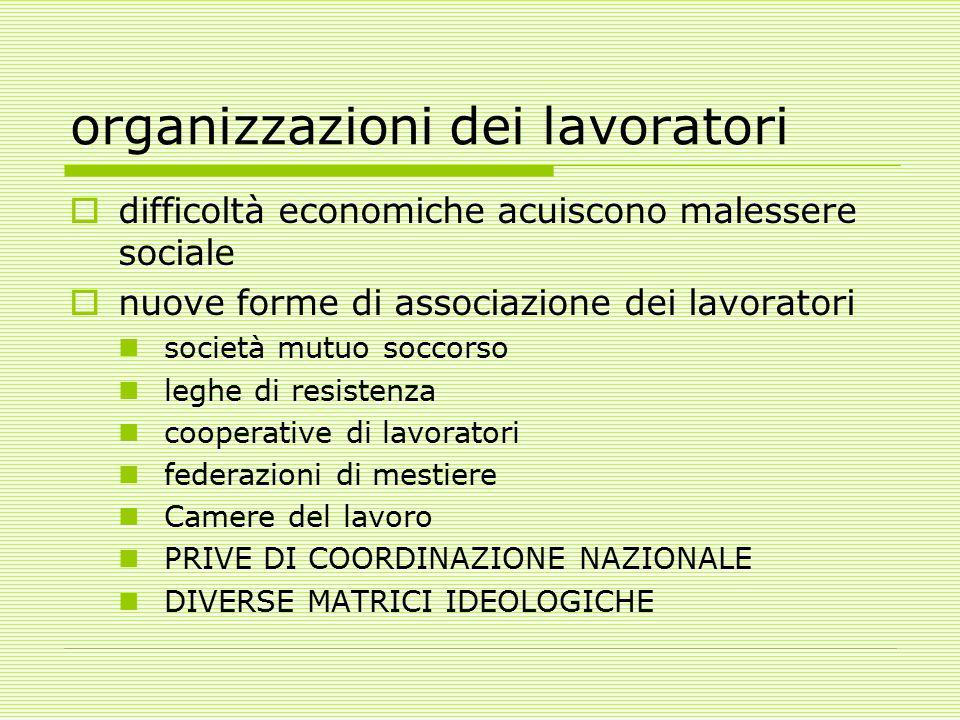 organizzazioni dei lavoratori