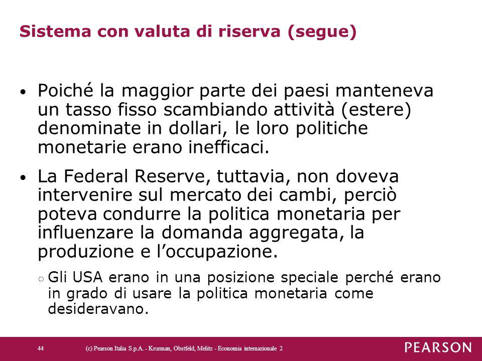 Sistema con valuta di riserva (segue)