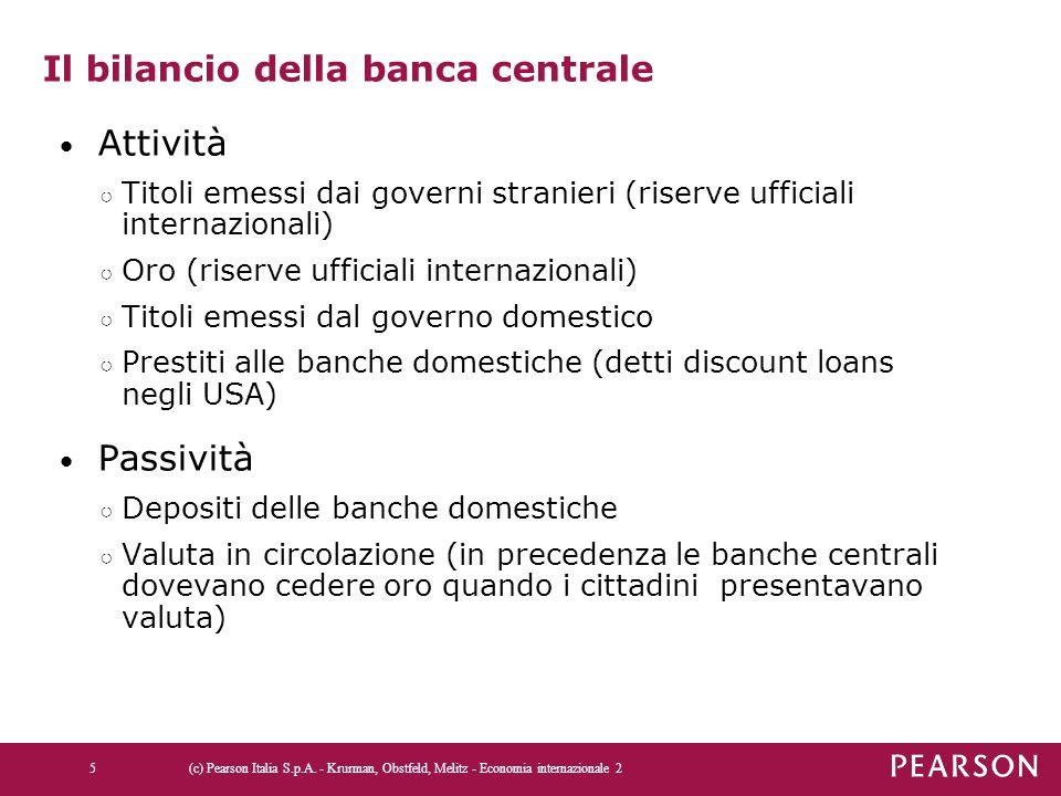 Il bilancio della banca centrale