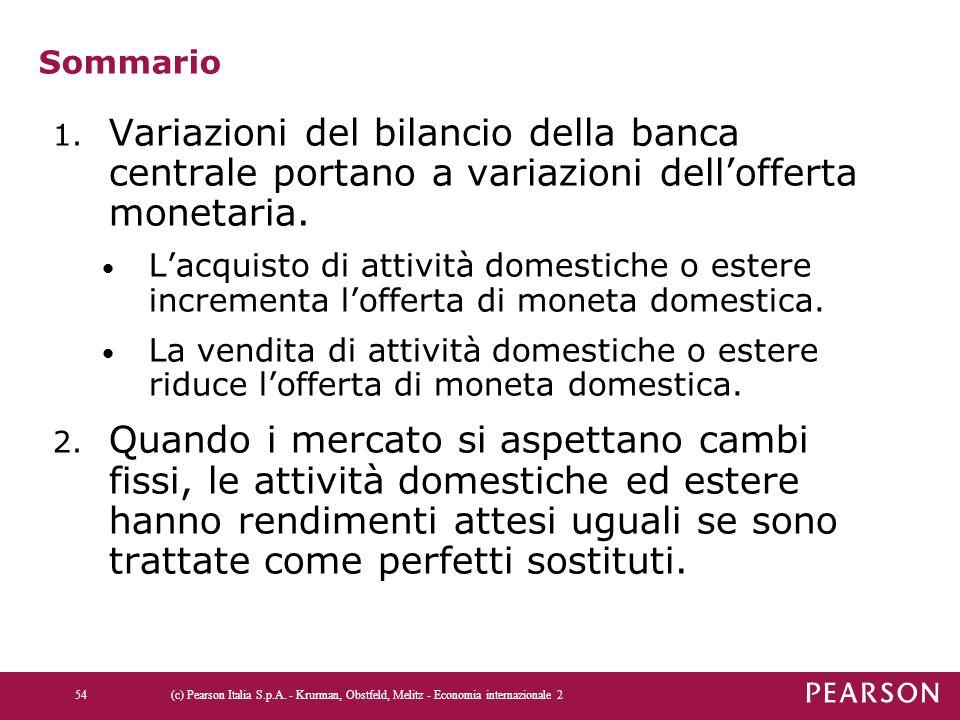 Sommario Variazioni del bilancio della banca centrale portano a variazioni dell'offerta monetaria.