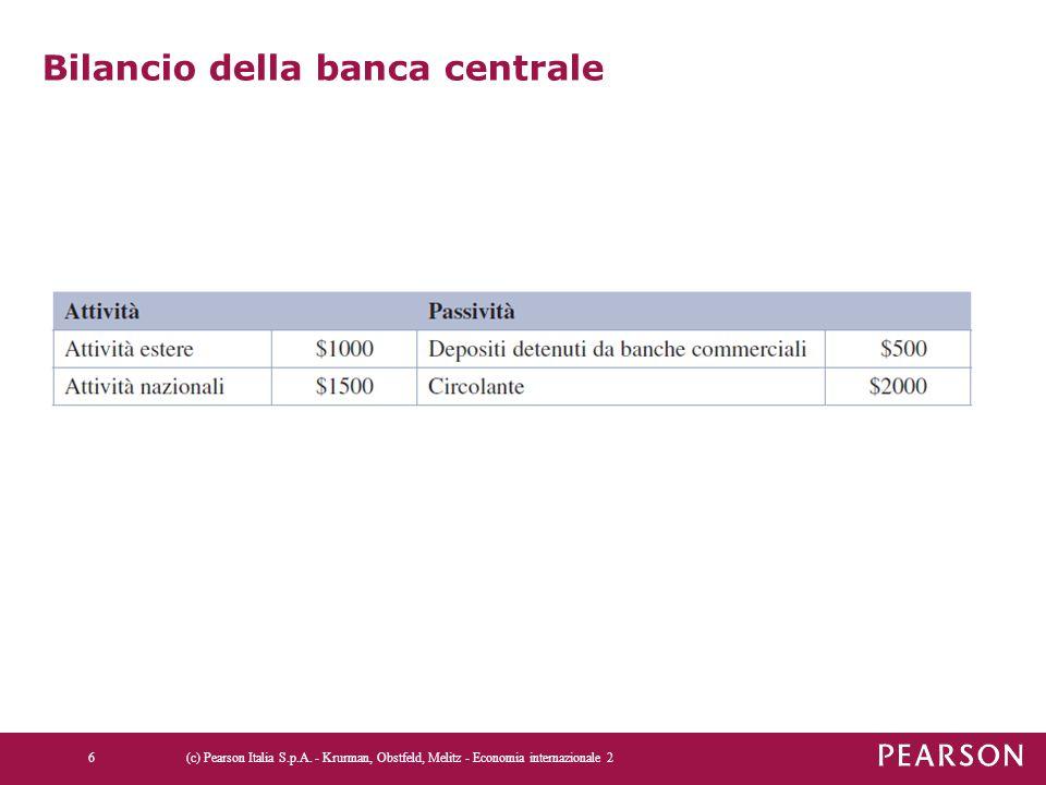 Bilancio della banca centrale