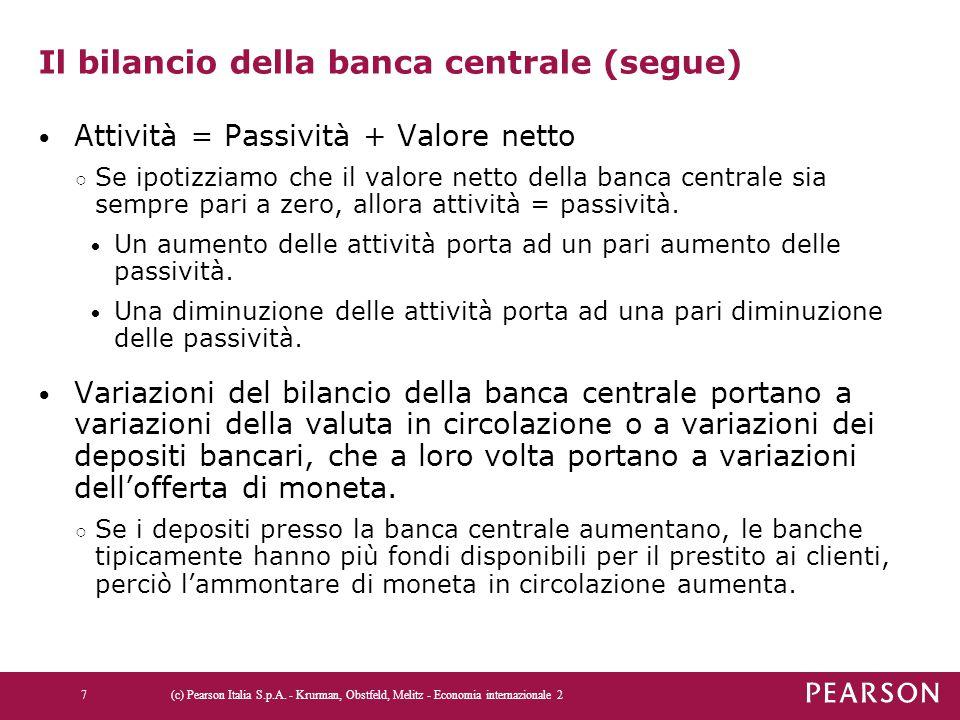 Il bilancio della banca centrale (segue)