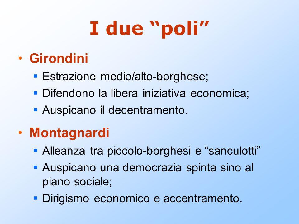 I due poli Girondini Montagnardi Estrazione medio/alto-borghese;