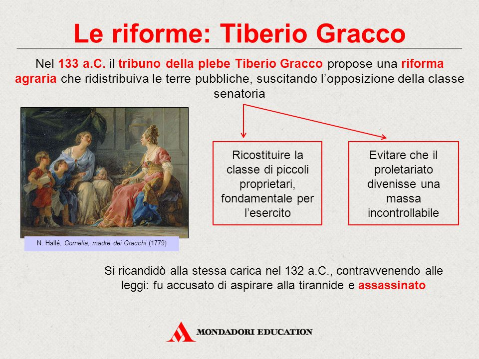 Le riforme: Tiberio Gracco