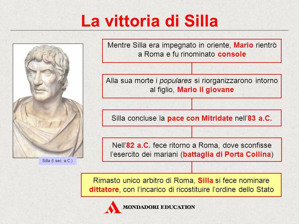 Silla concluse la pace con Mitridate nell'83 a.C.