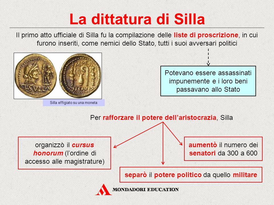La dittatura di Silla