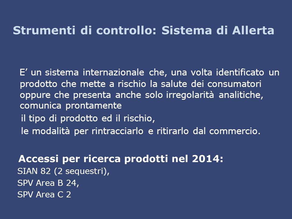 Strumenti di controllo: Sistema di Allerta