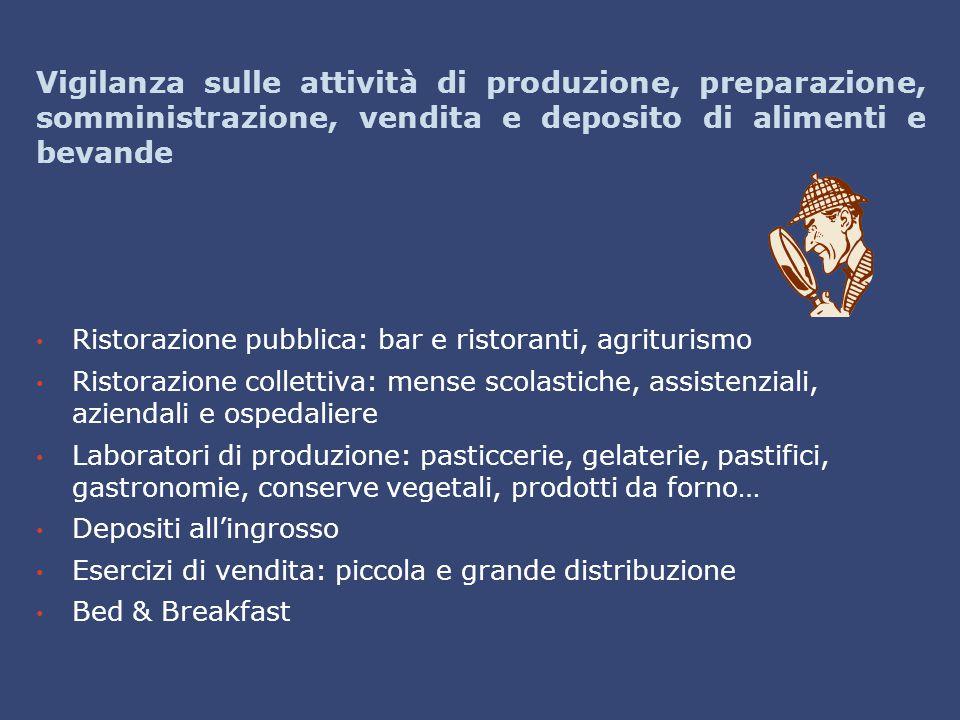 Vigilanza sulle attività di produzione, preparazione, somministrazione, vendita e deposito di alimenti e bevande