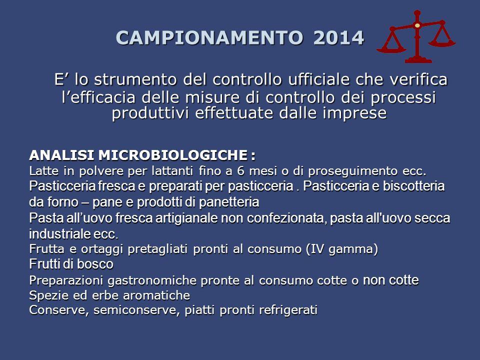 CAMPIONAMENTO 2014