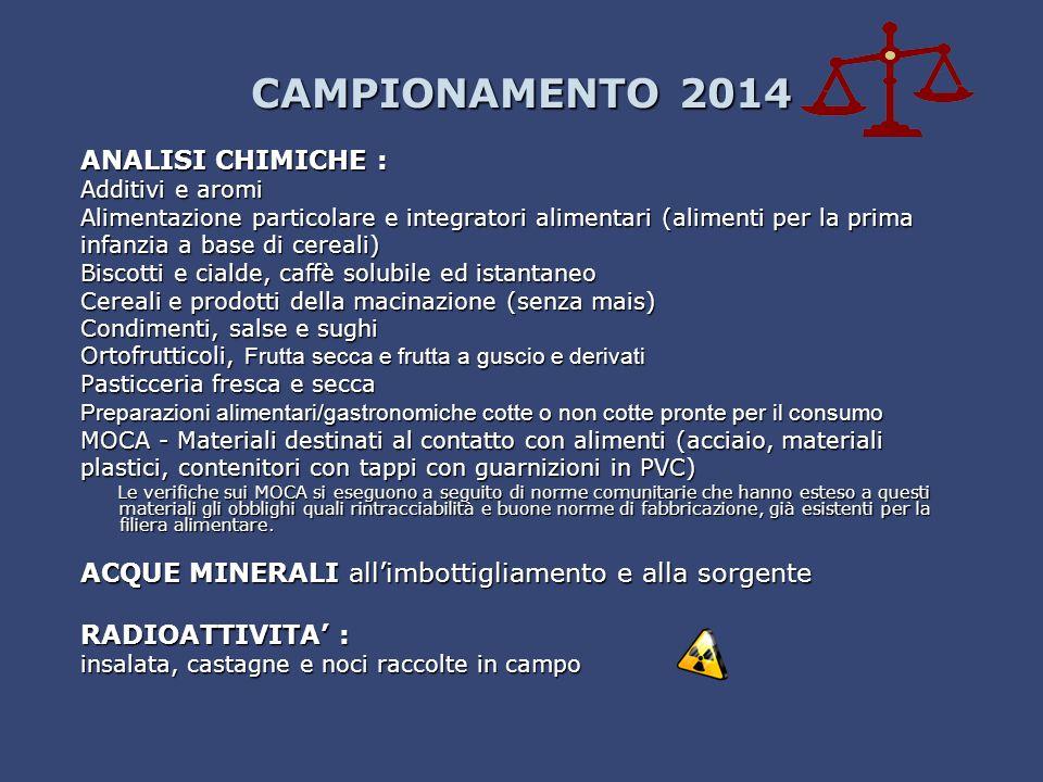CAMPIONAMENTO 2014 ANALISI CHIMICHE :