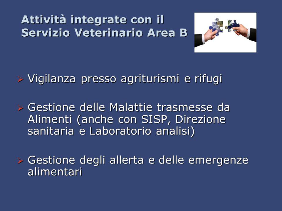 Attività integrate con il Servizio Veterinario Area B