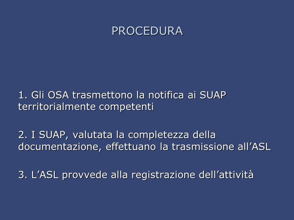 PROCEDURA 1. Gli OSA trasmettono la notifica ai SUAP territorialmente competenti.